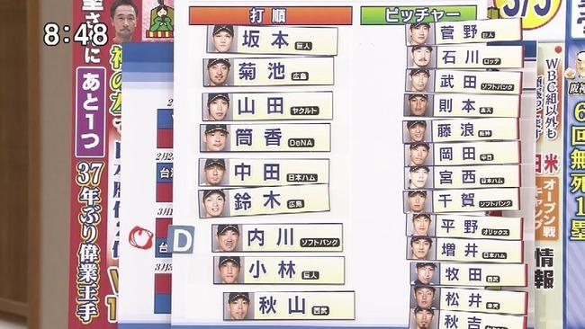 張本「セカンドは菊地、山田はサードでスタメンにしろ DHは内川」