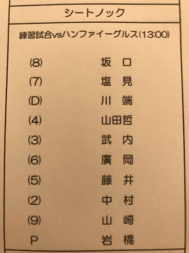 東京スワローズ、山田哲人さん、表記が「山田哲」になる