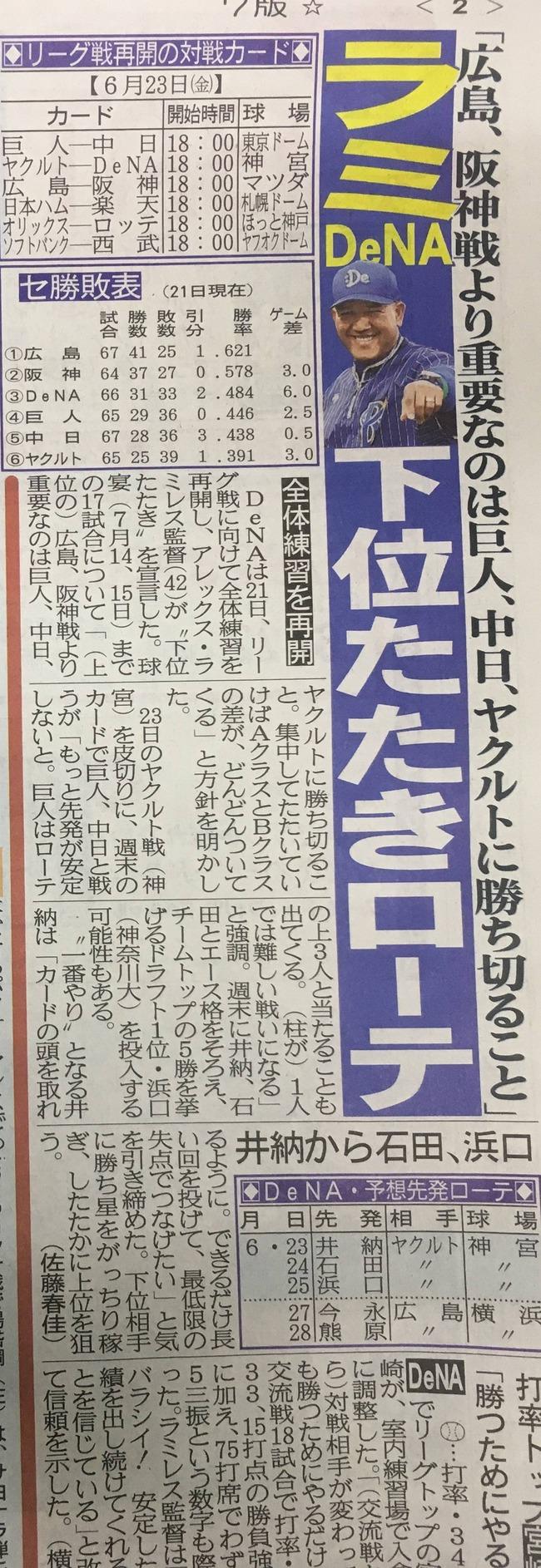 横浜DeNA策士ラミ「広島阪神戦より巨人中日ヤクに勝つ方が重要」