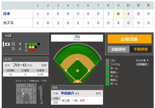 【強化試合】侍ジャパン、カブスに逆転負け・・・侍ジャパン4-6カブス