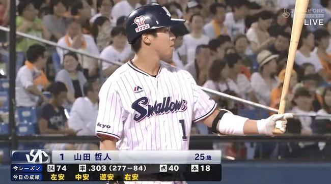 山田哲人.30218本40打点17盗塁OPS.989