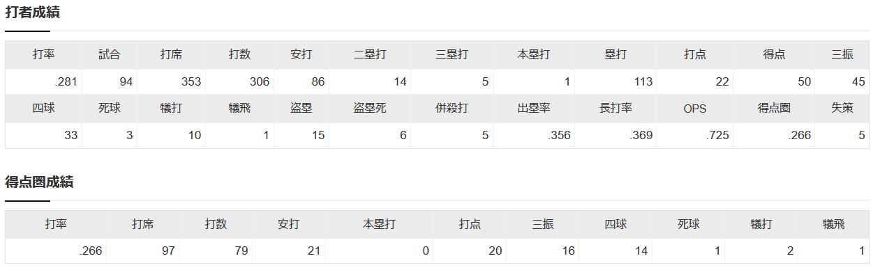 小深田大翔の画像 p1_16