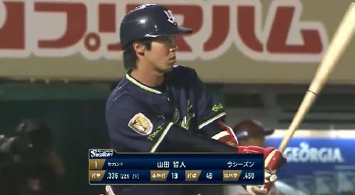 山田哲人 .334 19 48 出塁率.448 ops1.122 盗塁15