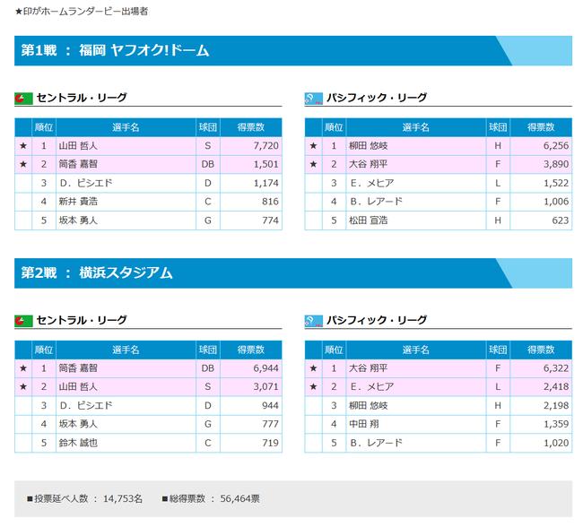 jp 日本野球機構