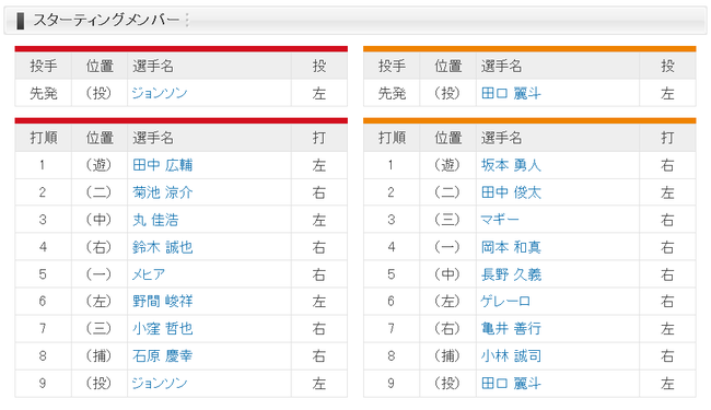 【セCSファイナル第2戦】6(左)ゲレーロ