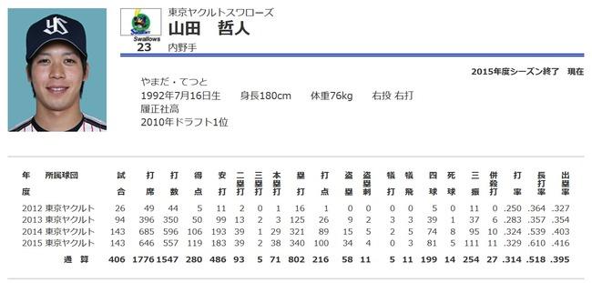 bb-tm150902-nakata-ogp_0