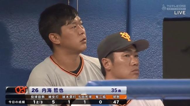 内海哲也(35歳) 2勝6敗 防御率5.74