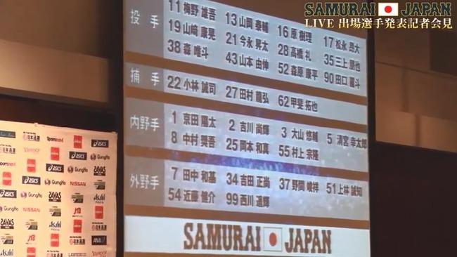 【日本 vs メキシコ】侍ジャパン出場選手発表!
