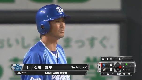 【オープン戦】DeNA石川雄洋さん2番セカンドでスタメン