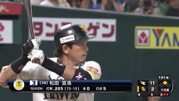 松田 宣浩.203(74-15)0HR 5打点 OPS.487