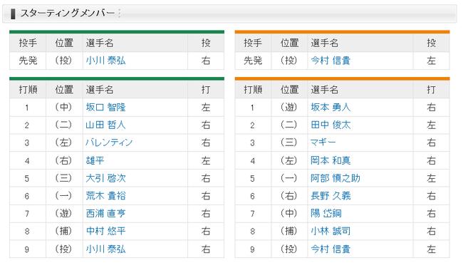 【セCS1st第1戦】7(中)陽