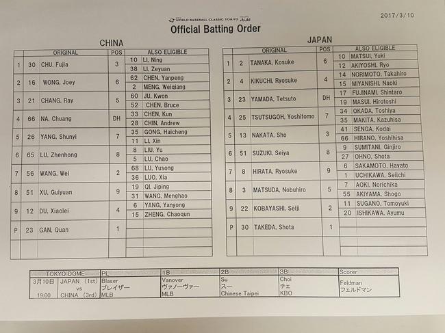 【WBC】侍ジャパン、スタメン発表  青木、坂本がスタメン外れる【中国戦】