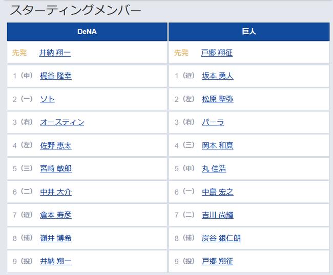 【DeNA対巨人13回戦】4(三) 岡本 和真