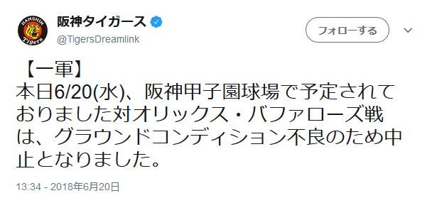 本阪神オリックス戦はグラウンドコンディション不良で中止決定