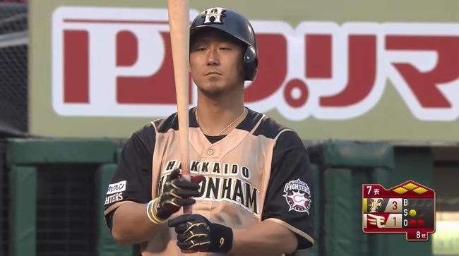 中田翔さんの通算打率ww