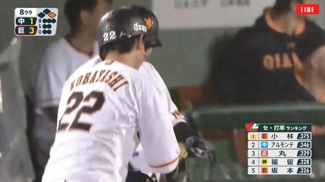 【朗報】首位打者 小林誠司