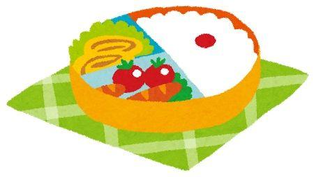 food_obentou