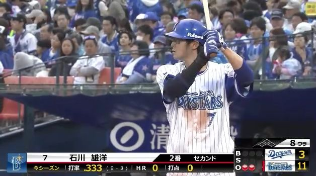 石川雄洋 .300 (10-3) 4四死球 出塁率.500