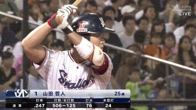 山田哲人 24本 76打点 OPS.808 ←12球団で一番打てるセカンド