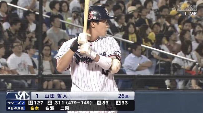 【悲報】山田さん、微妙な成績でフィニッシュしそう.310 33 30