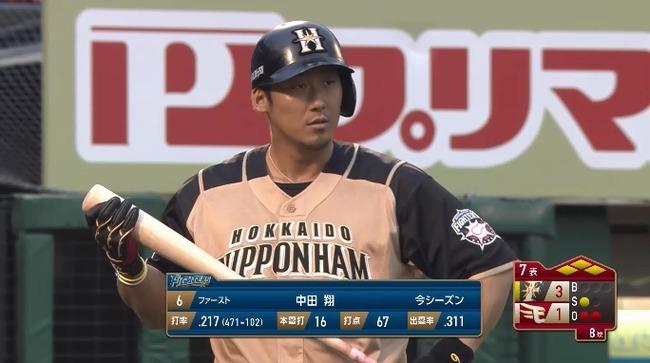 中田翔(終) .216 16本 67打点 61四球 105三振 OPS.678
