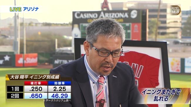 【悲報】大谷翔平、2イニング目の防御率が46.29だった