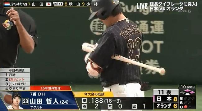 【悲報】強化試合山田哲人さん .077(13-1) 0本 OPS.411
