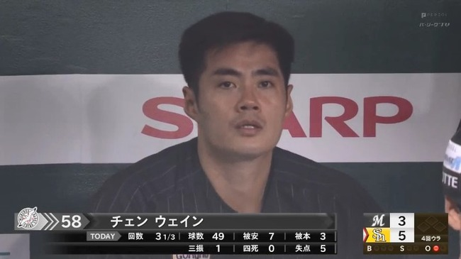 チェン・ウェイン、来季の所属球団を模索中日本でプレー希望か