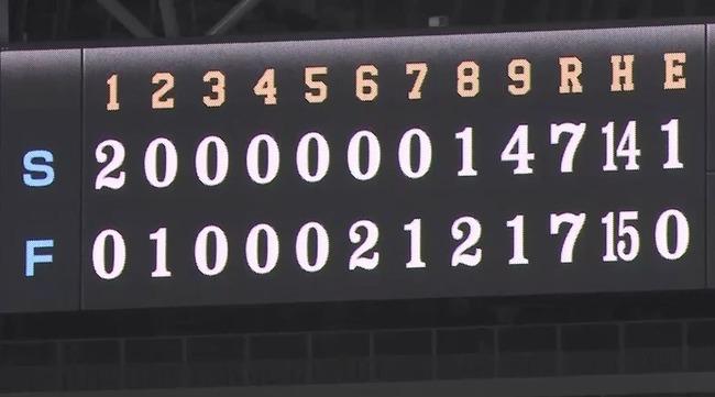【オープン戦】日本ハム対ヤクルトは7-7で引き分け 9回裏に代打・矢野が同点タイムリー!
