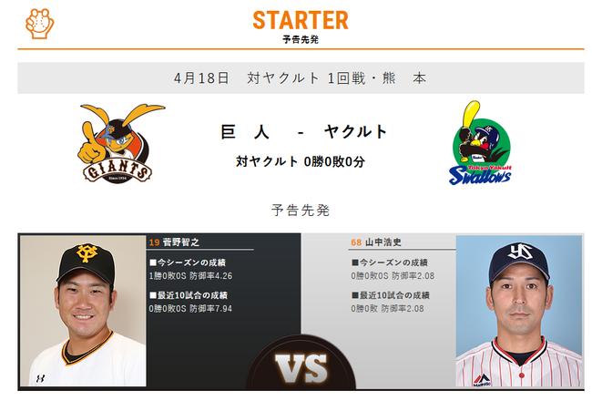 菅野「山中浩史さん 対巨人戦の防御率は6.30か…」