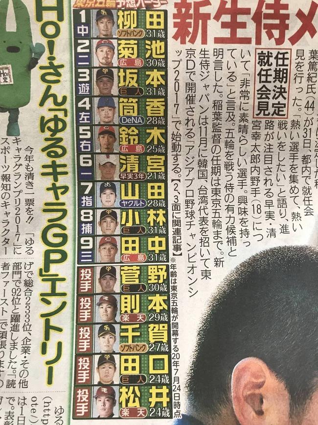 【悲報】日本の4番こと、中田翔さん東京オリンピックのスタメン外れる