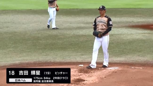 【朗報】ハム吉田輝星、2軍で152キロを計測。6回投げて自責点0