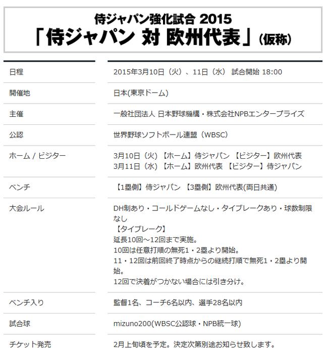 侍ジャパン強化試合2015