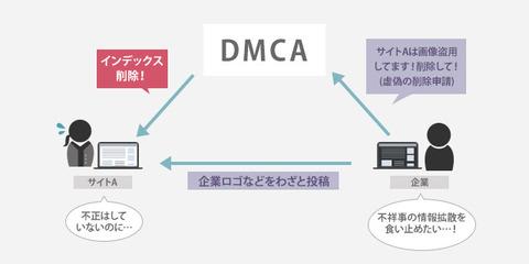 dmca_03