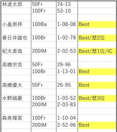 9A7E8C84-3A1B-4674-98E6-A5F55B1B8BD3