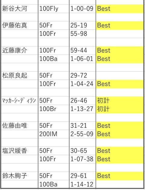 7E98B0D1-BB72-4AD1-AF55-4DAFD214D478