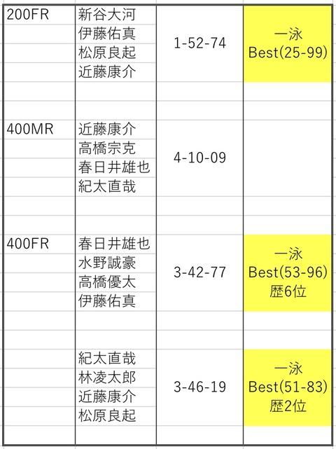 15B3306B-E539-4D43-A7FE-3AA2CCB3AD75