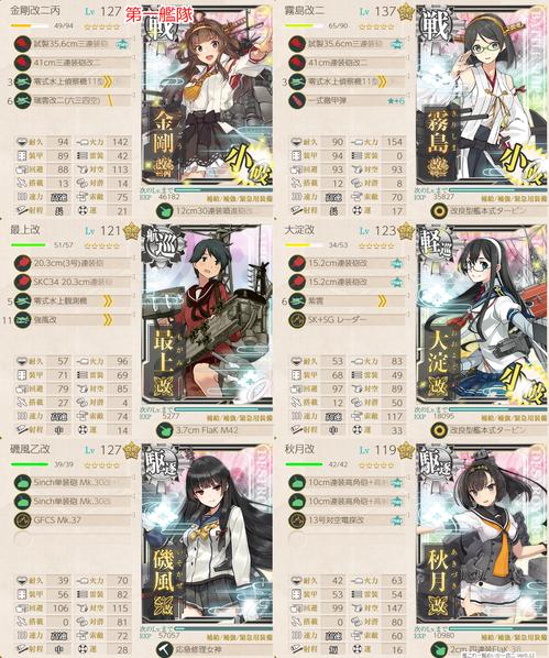 重改装高速戦艦「金剛改二丙」、南方突入!5-1