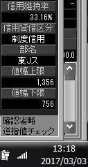 信用維持率20170303