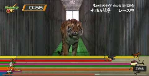トラは吠えるだけ