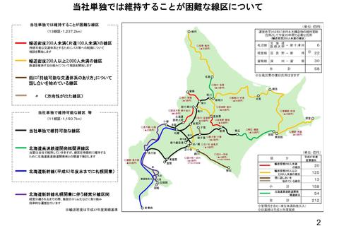 JR北海道が単独では維持することが困難な線区