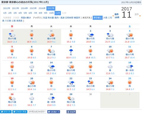 2017-11 過去天気 - tenki jp