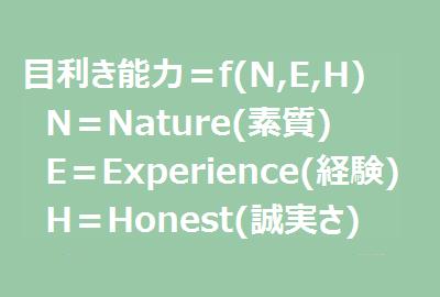 目利き能力は素質と経験と誠実さの関数