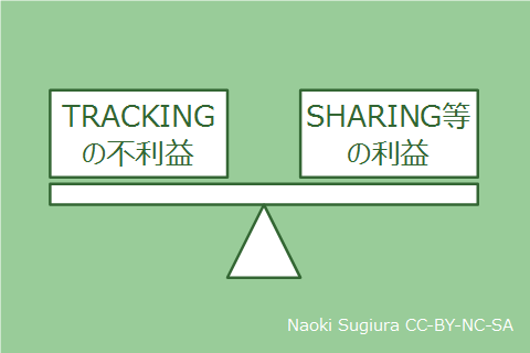 TRACKING_vs_SHARING