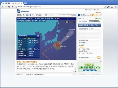 ウェザーニュース社の台風情報