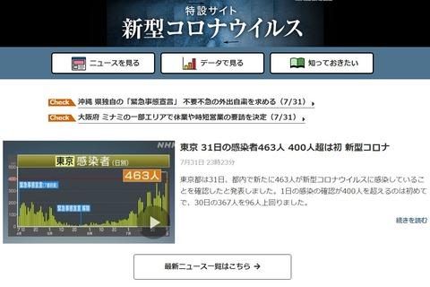 新型コロナウイルス感染者数(NHK発表)