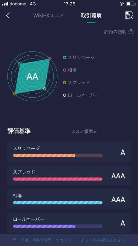 WikiFX記事画像⑤