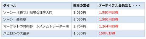 【ナオミFX】オーディブル.画像①