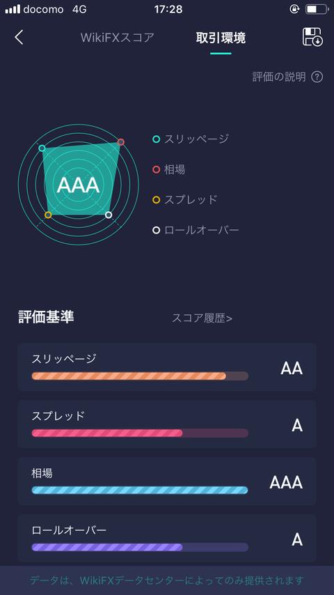WikiFX記事画像③