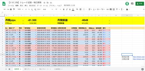 トレード記録 管理表